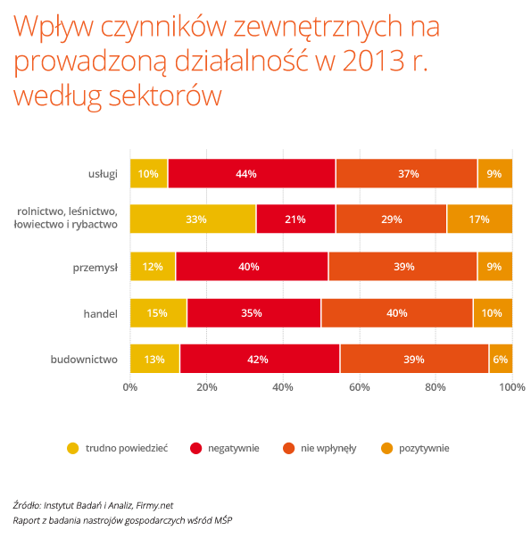 PR Solutions - Agencja PR Kraków
